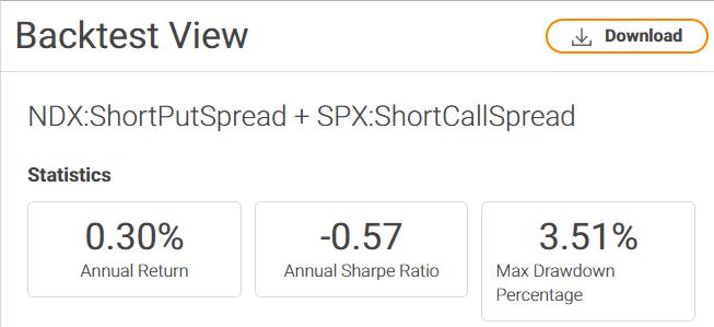 NDXandSPXspreadsDownload