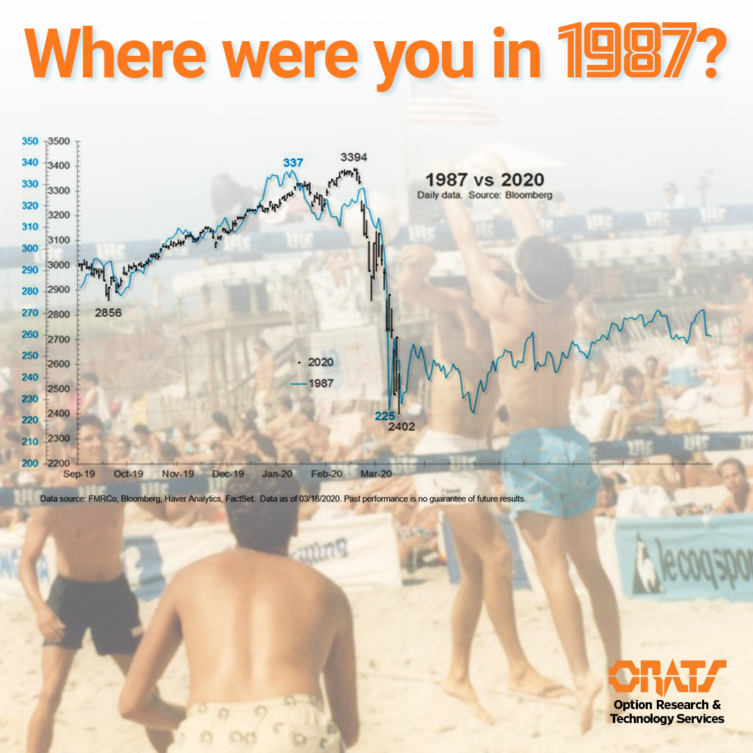 where-were-you-in-19872